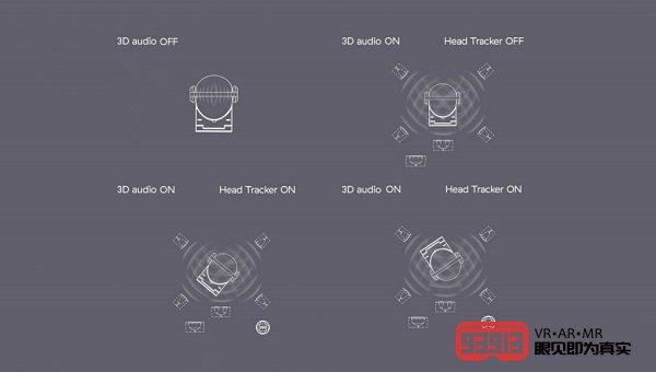 Dirac将在世界移动通信大会展示最新版本的Dirac 3D Audio