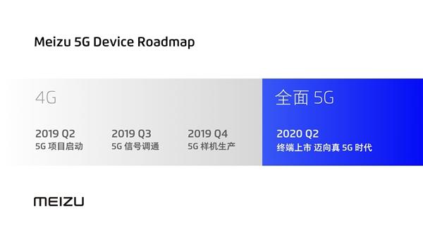 5G时代来了 魅族预告2020年Q2推出真5G终端