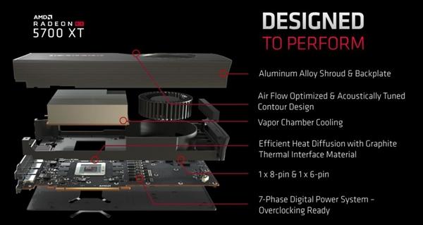 AMD RX 5700非公版卡迟到:要等到8月中旬