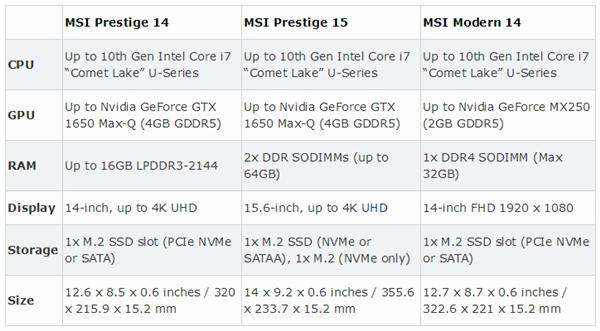 戴尔XPS 13抢发Comet Lake 14nm十代酷睿:最高6核12线程