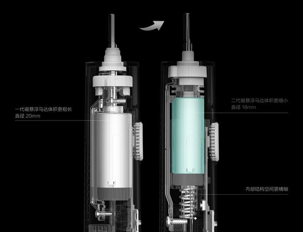 米家声波电动牙刷T500发布:马达、刷头大升级