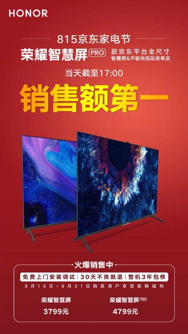 荣耀智慧屏PRO首销勇夺京东和天猫双平台销售额第一