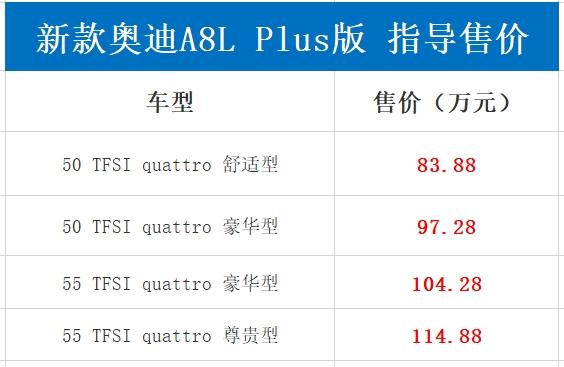 配置再升级 新款奥迪A8L PLUS版售83.88万起