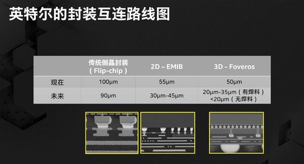 Tiger Lake处理器用上MCP多芯片技术 Intel的10nm崛起了