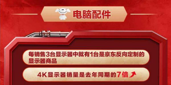 众多显示器品牌商加入京东11.11,致力于将销售总额达到10亿