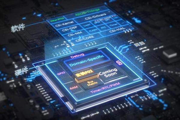 国内第一家!阿里平头哥正式开源RISC-V架构MC...