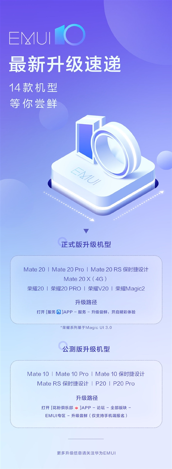 华为Mate 20 Pro等8款机型升级EMUI10正式版