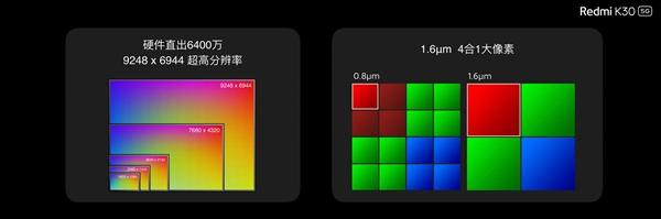 6400万像素!Redmi K30全球首发索尼IMX686