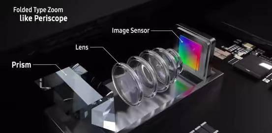 三星Galaxy S11相机规格泄露,1.08亿像素+5倍光学变焦组合