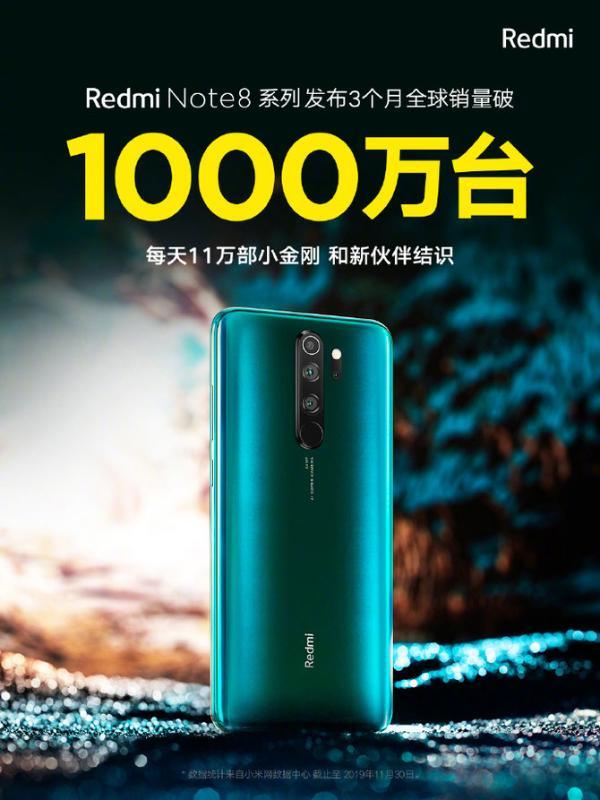 Redmi Note 8系列总销量达1000万台,破纪录