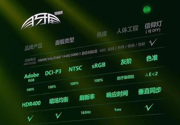 蚂蚁电竞举行2019嘉年华暨产品发布会:首发全景屏、月牙屏
