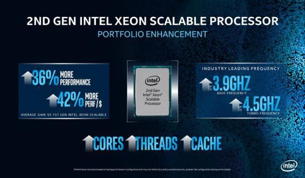 英特尔更新第二代至强可拓展处理器,性能提高、售价降低