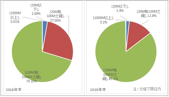 固网宽带迈入千兆时代:用户已达87万