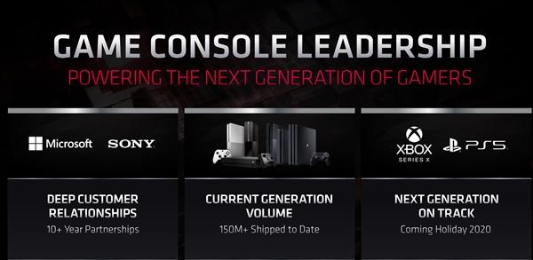 AMD:PS5/Xbox Series X不会跳票、一切都在正轨上