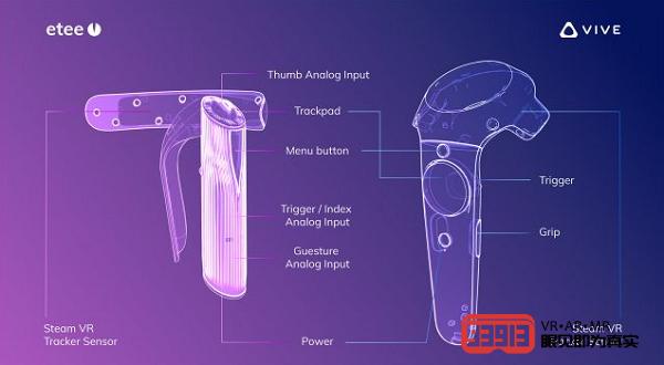 etee手指追踪控制器即将达成Kickstarter众筹目标