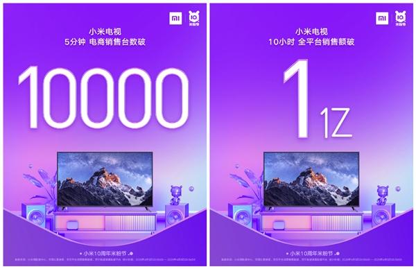 『小米电视』小米电视米粉节开门红:5分钟销量破万 10小时销售额破亿元