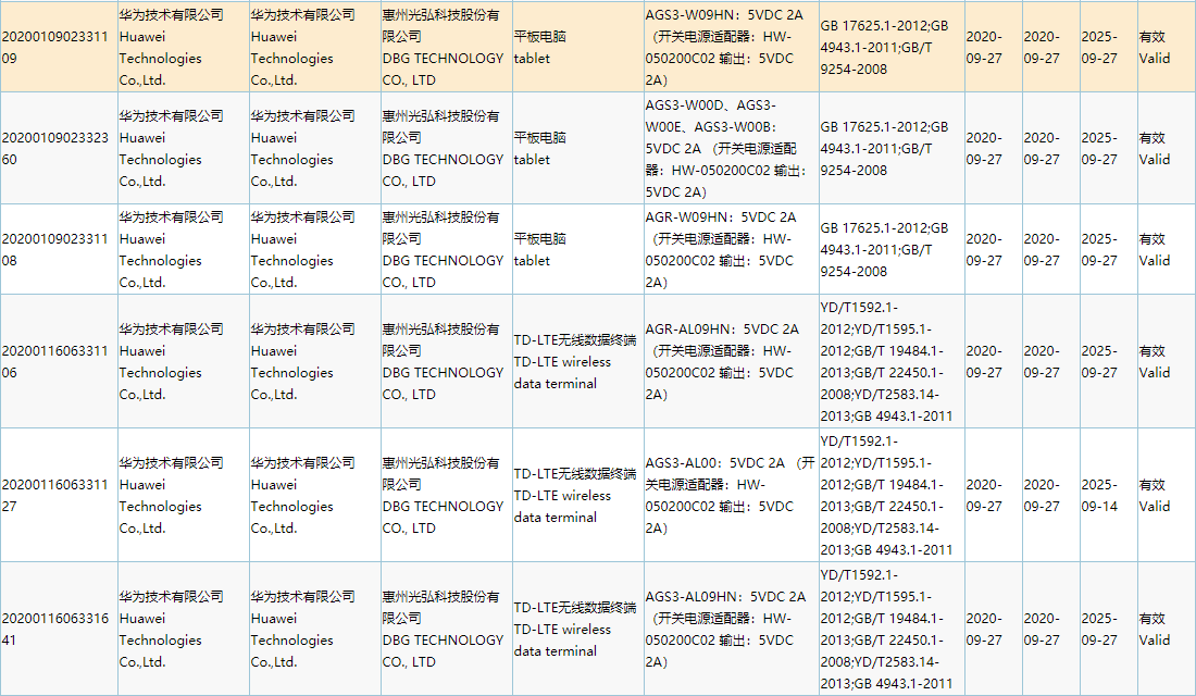 华为旗舰平板入网:120Hz高刷屏+麒麟9000