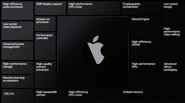 还有惊喜 苹果自研芯片新品下月发布
