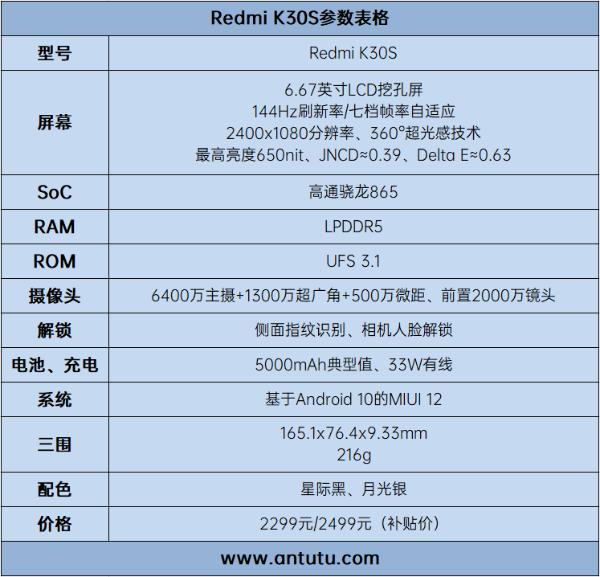 2299元还有谁!Redmi K30S至尊纪念版评测:一个能打的都没有
