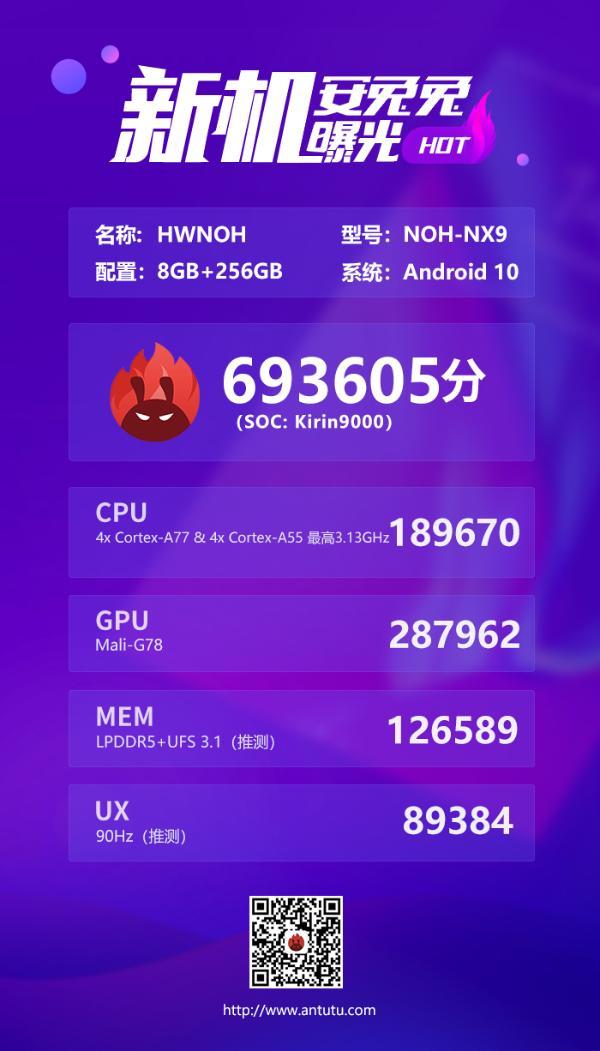 性能大提升!麒麟9000曝光:GPU打鸡血、堆满24核