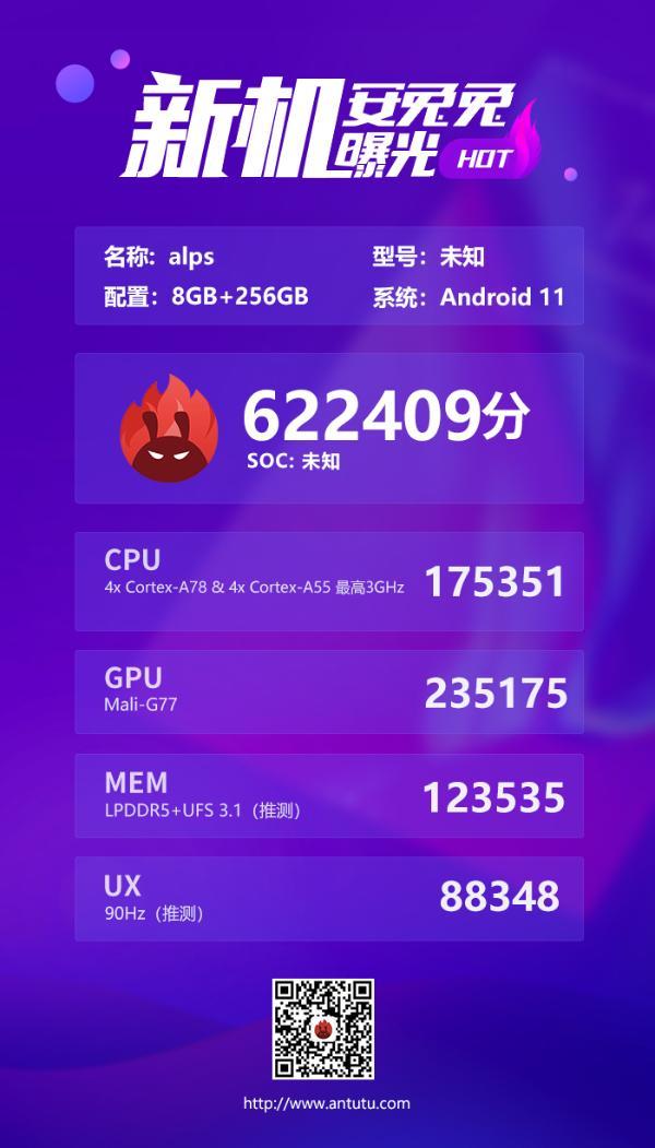 联发科全新SoC跑分曝光:表现超骁龙865