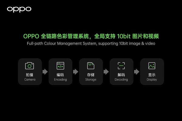 绿厂最强旗舰曝光:骁龙888 首发自研技术