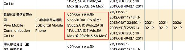 Snapdragon 870加持iQOO Neo 5曝光:标杆红米K40
