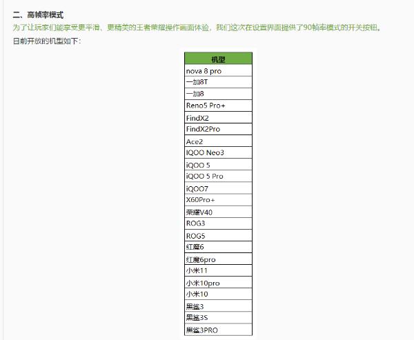 《王者荣耀》在线90Hz画质:小米/OV支持