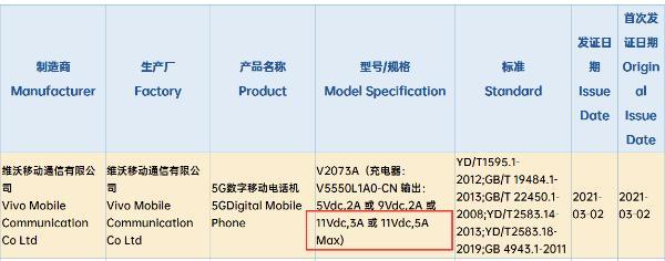iQOO Z3入网:55W快充加持