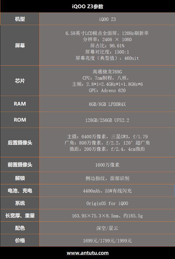 iQOO Z3首发评测:55W闪充+120Hz高刷的千元机新贵