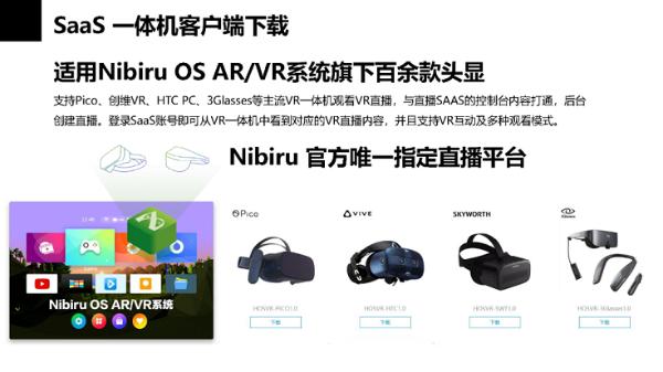 HOSVR VR 直播 SaaS 超级运营平台与 Nibiru XR 系统打通:连接 Creator 加持交互式VR直播新模式