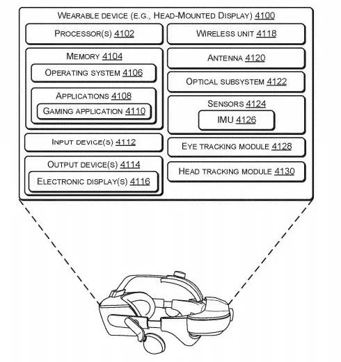 V社为可调节VR头带申请新专利,无线版Index或秘密研发中