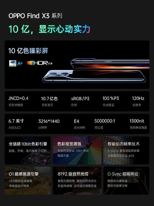 OPPO Find X3系列发布:十亿色双主摄、4499元起