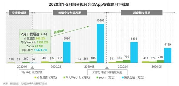 演示和动画视频创作平台来画完成1.66亿元B3轮融资,发布AR视频演示工具来画Soom