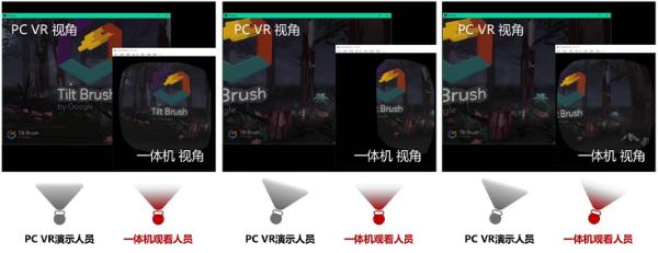 """大朋VR发布""""星链"""",超前完成技术革新"""