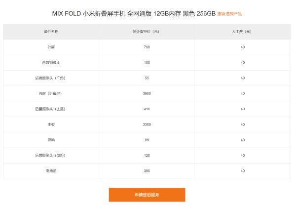 买不起小米MIX FOLD维护价格:屏幕达到一个小米11