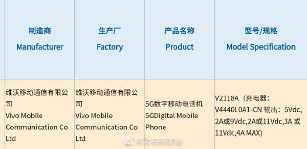LCD屏+骁龙870 iQOO要推新品了