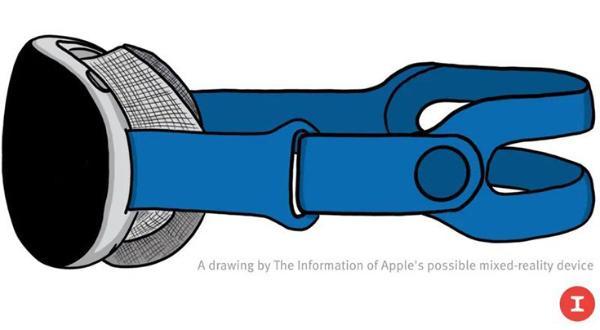 传苹果AR眼镜开发进度未及预期,明年Q1无法量产