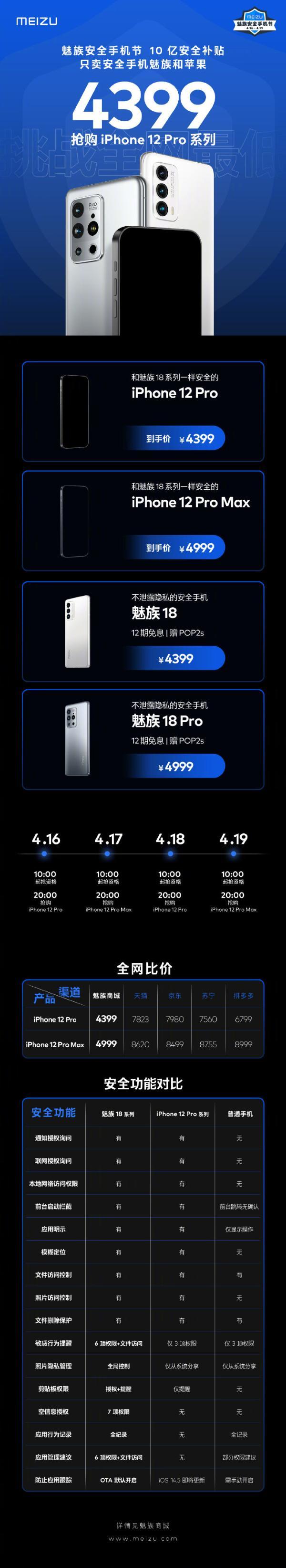 魅族商城正式开卖iPhone:iPhone12 Pro到手仅4399元