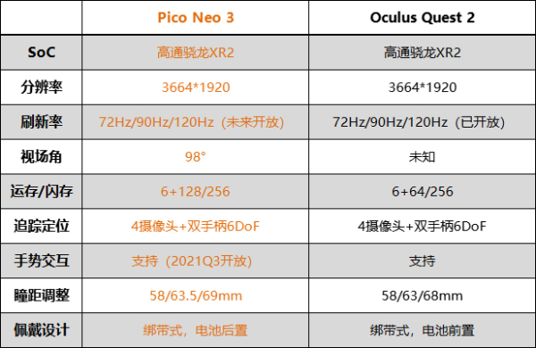 这台「国行版Quest 2」,值得你花2499元入手吗?