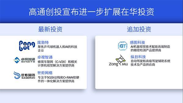 高通创投进一步扩展在华投资,持续培育5G+AI生态创新