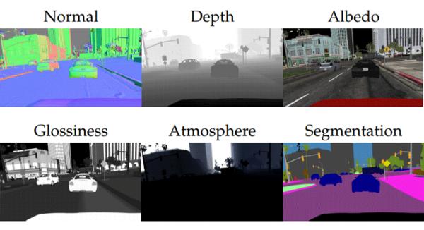 """应用于VR场景:英特尔智能系统实验室研究人员通过「侠盗猎车手5」揭示""""照片级""""逼真图像生成方法"""
