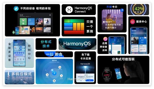 华为HarmonyOS发布 14大功能升级 性能提升42%