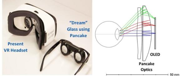 """致力于轻型AR眼镜:美国半导体厂商Kopin发布全塑料""""Pancake""""光学元件"""
