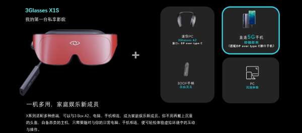 3Glasses创始人王洁:浅析消费新习惯,构建XR可持续生态