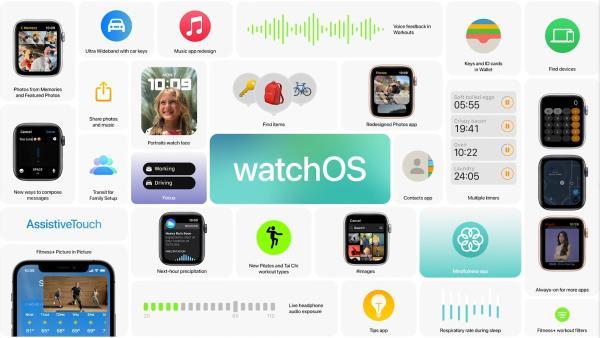 苹果watchOS 8发布:能检测呼吸 还能打太极