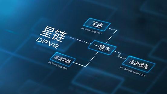 """大朋VR""""星链""""取得重要技术突破,未来可实现""""多拖多""""方案"""