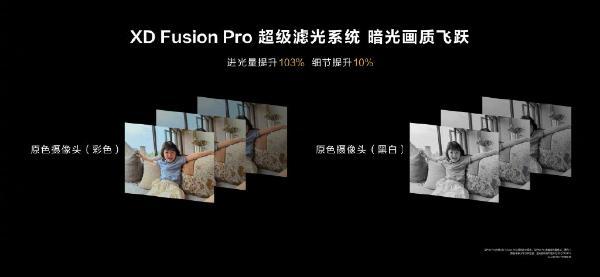 处理器确认!华为P50系列发布:顶级影像、4488元起