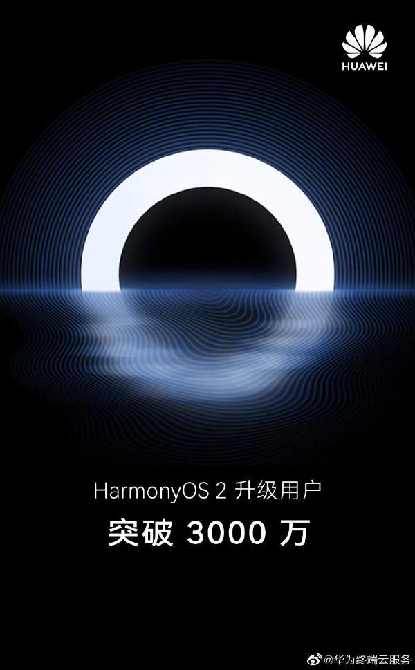 HarmonyOS 2升级用户突破3000万