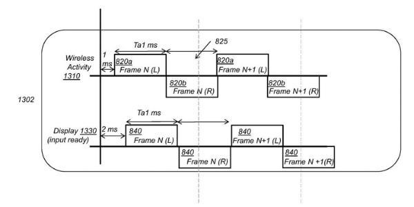 旨在处理VR头显与主机之间通信:美国专利商标局公布苹果无线传输方案专利